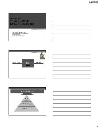 Bài giảng Kỹ năng quản trị - Chuyên đề 1: Tổng quan về kỹ năng quản trị - Nguyễn Thị Nguyệt Anh