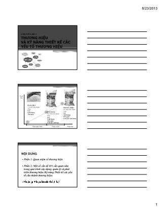 Bài giảng Kỹ năng quản trị - Chuyên đề 3: Thương hiệu và kỹ năng thiết kế các yếu tố thương hiệu - Nguyễn Thị Nguyệt Anh